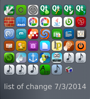 list of change 7/3/2014 by haniahmed