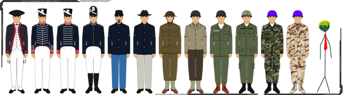 W.I.P. - U.S. Army Infantry Uniform Timeline by Grand-Lobster-King