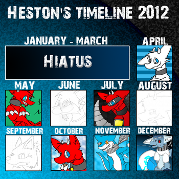 Timeline and Whatnots by Heston