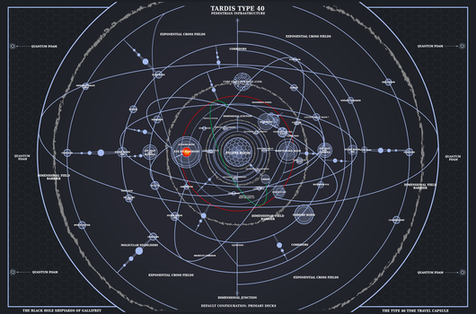 TARDIS Pedestrian Infrastructure Grayprint by Time-Lord-Rassilon