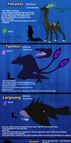 .:Litrious Species:. REVAMPED Part 2 by QueenOfIllusion