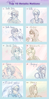 APH - Top 10 by ChaoticMiko