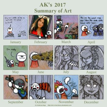2017 Summary of Art by AK-Is-Harmless