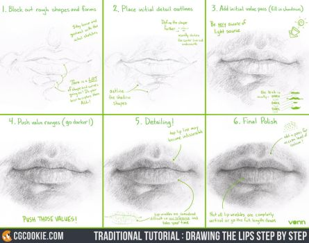 Tutorial: Drawing the Lips Step by Step by CGCookie