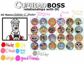Cobbler's Relationships by Bigjawthereptile