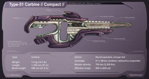 The Carbine by Darbaras