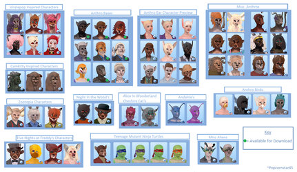 Sims3 Anthro Character Book by Popcornstar45