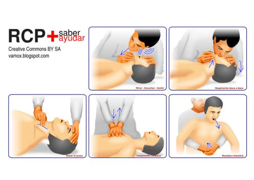 CPR graphics by DaFeBa