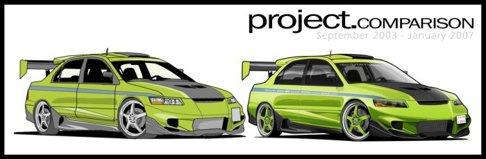 Project Comparison by donbenni