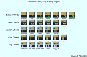 Federation Army :2370s: by BluefoxP