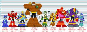 Mega Man 5 size chart by MSipher