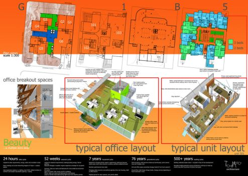 Green Mixed-use Project PG.2 by a1106047