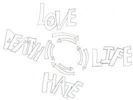 Love, Hate, Life, Death by Busted-Love