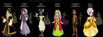 Historically Accurate Disney Princesses by MyFantasyZone