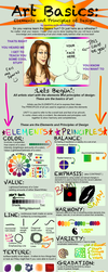 Elements+Principles of Design by TheCuddlyKoalaWhale