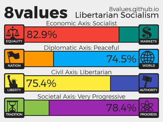 8 Values Result by Void-Wolf