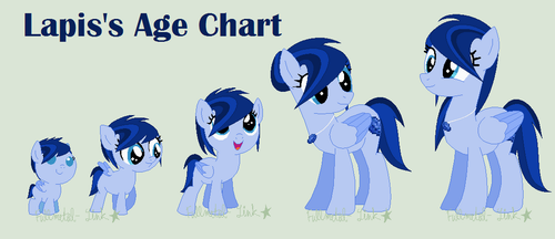 Lapis's Age Chart by Fullmetal-Link