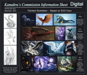 Commission Info - Digital - CLOSED by Kamakru