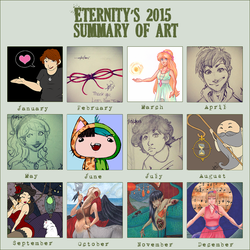 Year in review: 2015 by EternityEmporium