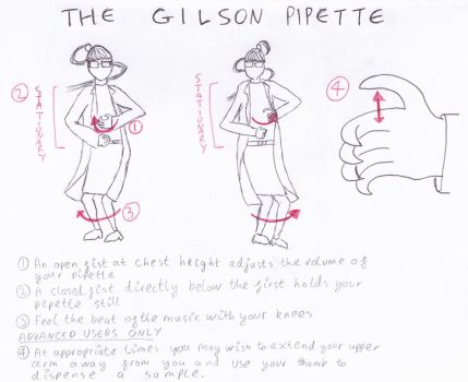 Science Dance Moves: The Gilson Pipette by Effarigamai