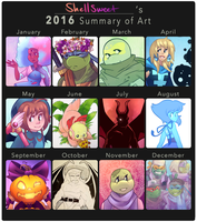 2016 Summary of Art by Shellsweet