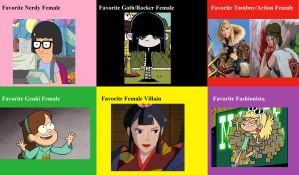 Favorite Cartoon Female Characters By Types by thearist2013