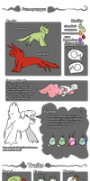 Fumepuppy Guide [closed species] by llEttell