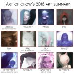 Art Summary 2016 by Alex-Chow