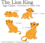 -OLD- TLK Age Chart - Newborn to Older cub by DemiiDee