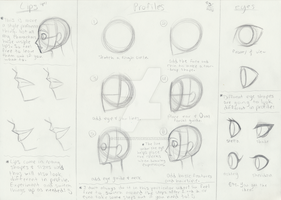 How to draw Profiles v. 2.0 by MajesticReaper