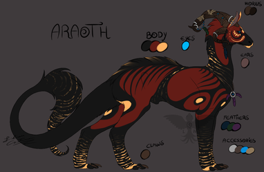 Araoth by Night-Anders