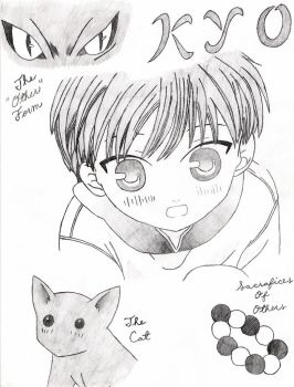 Young Kyo by sexykyo