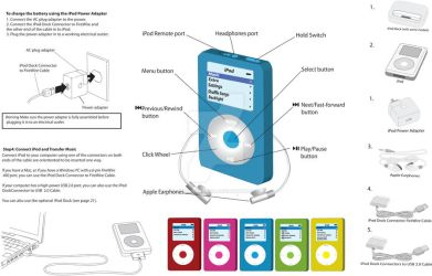 Ipod Manual by MamaGraphica