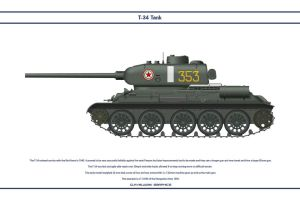 T-34 Hungary 001 by WS-Clave
