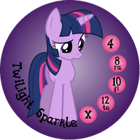 Button Ponies Twilight Sparkle Game Button by Loaded--Dice