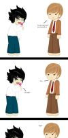 Death note, Every word by WeHateScience