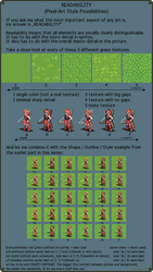Readability - Pixel art Style possibilities by Cyangmou