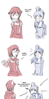 Weiss is not a tsundere by Ikran