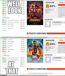 Infinity War and Deadpool 2 Rotten Tomatoes by JMK-Prime