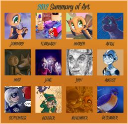 2012 Summary of Art by Orangeandbluecream