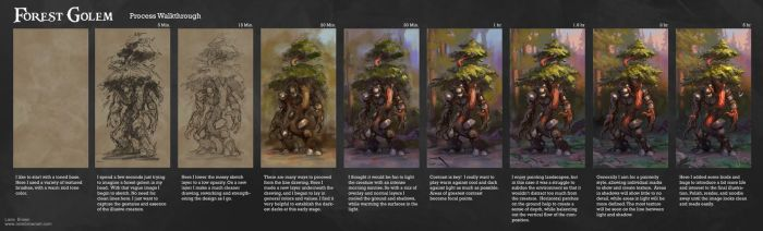 Forest Golem Process Walkthrough by Wildweasel339