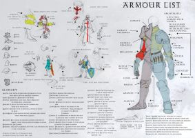 Armour Glossary by AshrobFielder