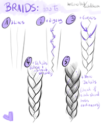 Braids: How To / Short Tutorial by sickdelusion