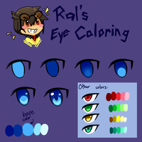 Ral's Eye Coloring by RadRalix