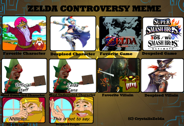 My Zelda Controversy Meme answers by SuperSaikai