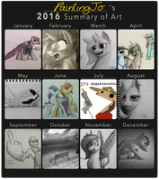 Basically, 2016 by PaintingJo