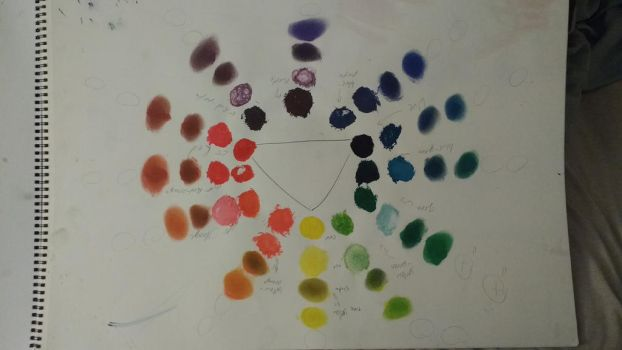 color wheel. acrylic and chalk pastels. by Snipertomcat