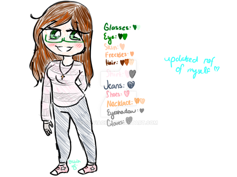 Update Ref Of Myself Irl by OliviaCxt