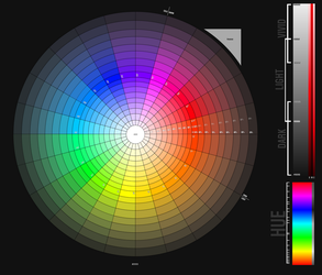 Color Wheel by PemaMendez