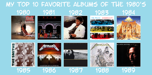 My Favorite Albums of the 1980's by JackHammer86